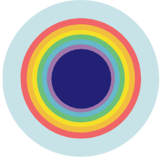 A circle with a thick light blue outer edge. After blue, the colours of the rainbow pattern the inside of the circle, ending with violet.